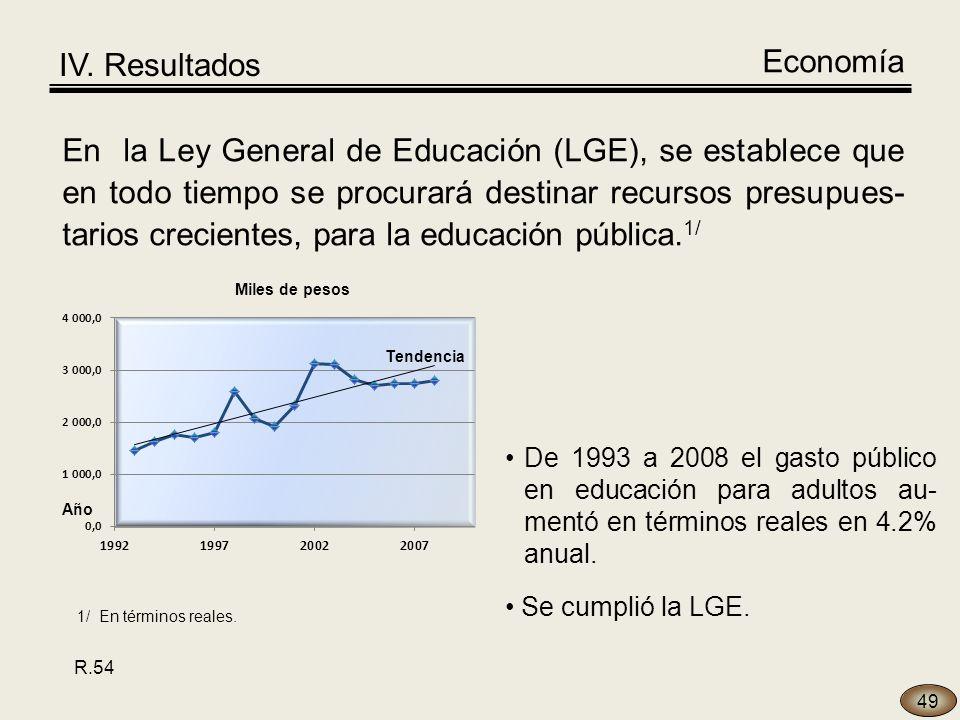 49 En la Ley General de Educación (LGE), se establece que en todo tiempo se procurará destinar recursos presupues- tarios crecientes, para la educación pública.