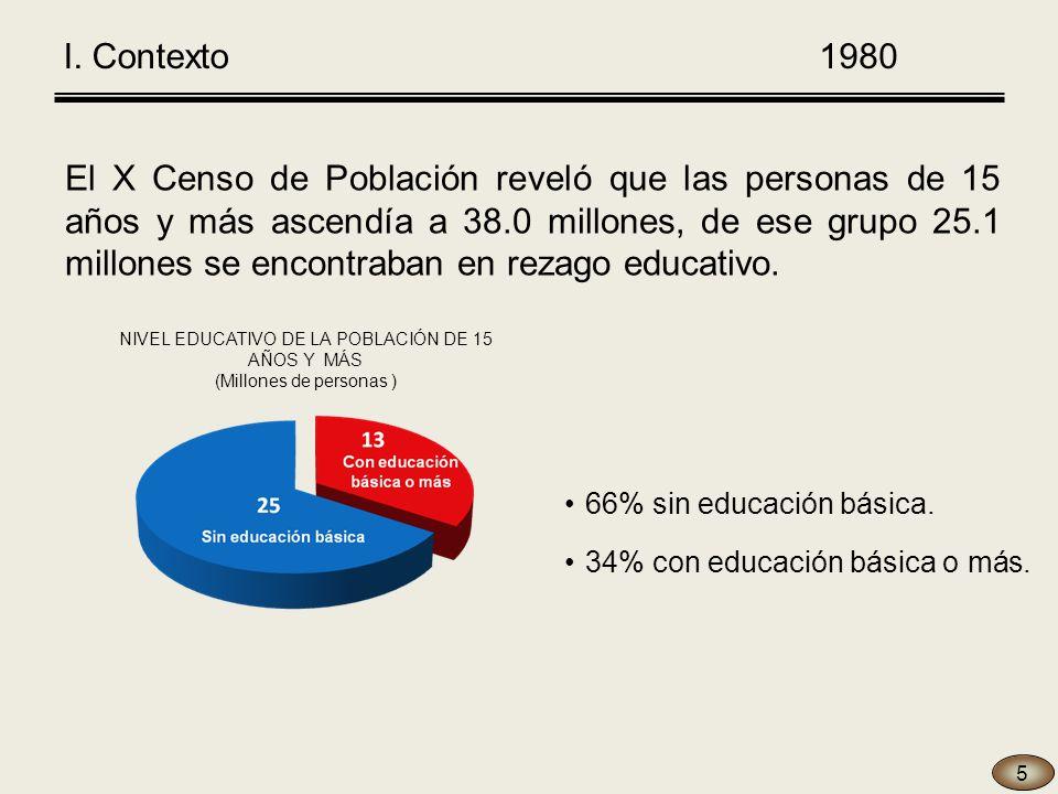 Composición del rezago (25 millones de personas): 6.5 millones no sabían leer ni escribir.