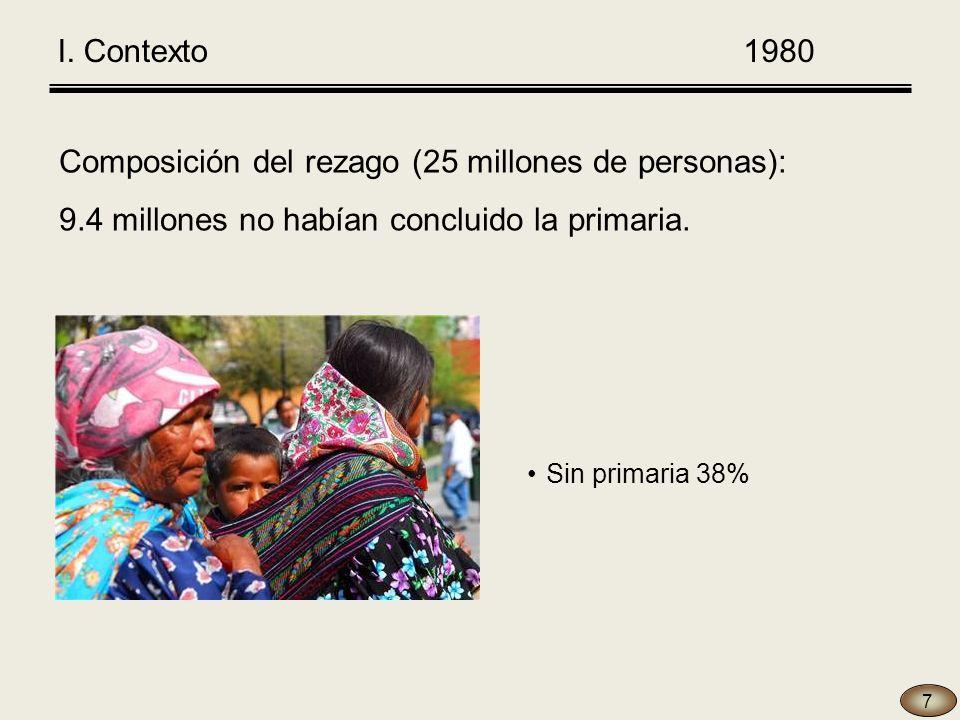 Composición del rezago (25 millones de personas): 9.4 millones no habían concluido la primaria.