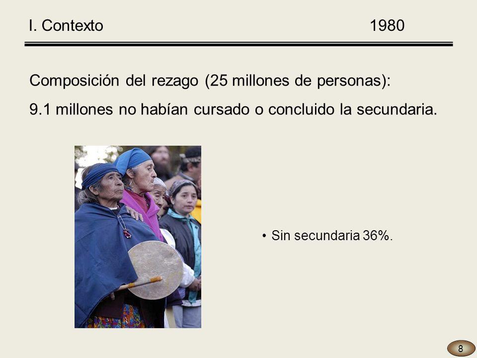 R.23 En 2008, el INEA determinó lograr una creciente cobertura de la población objetivo (22.0 millones de personas).