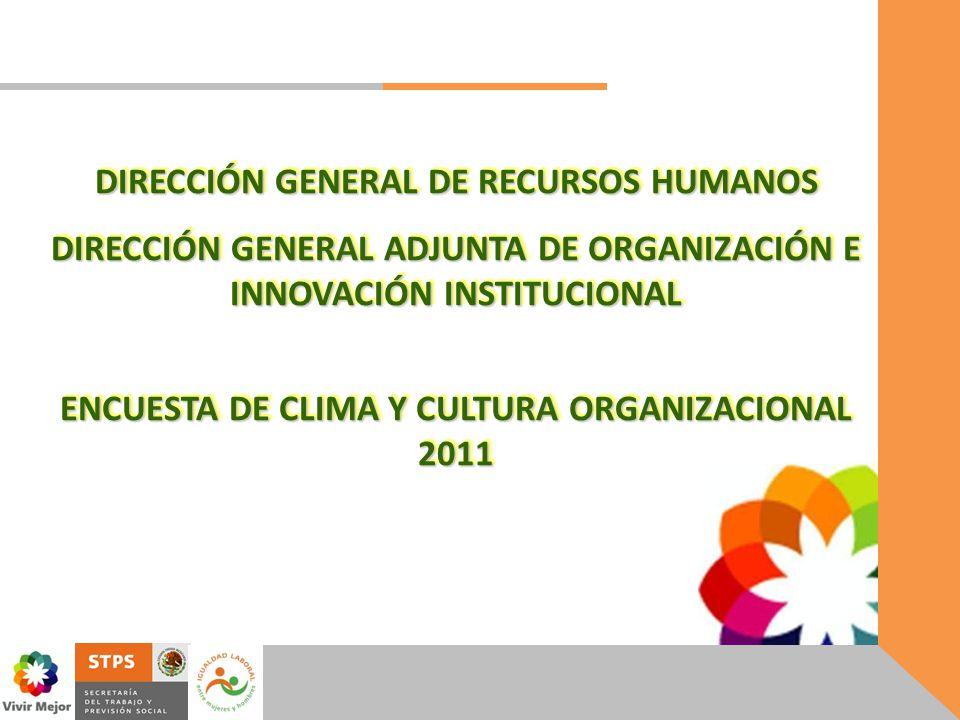 DIRECCIÓN GENERAL DE RECURSOS HUMANOS DIRECCIÓN GENERAL ADJUNTA DE ORGANIZACIÓN E INNOVACIÓN INSTITUCIONAL ENCUESTA DE CLIMA Y CULTURA ORGANIZACIONAL