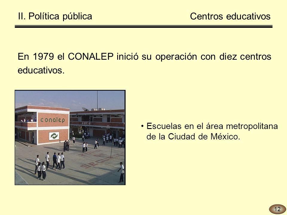 En 1979 el CONALEP inició su operación con diez centros educativos.