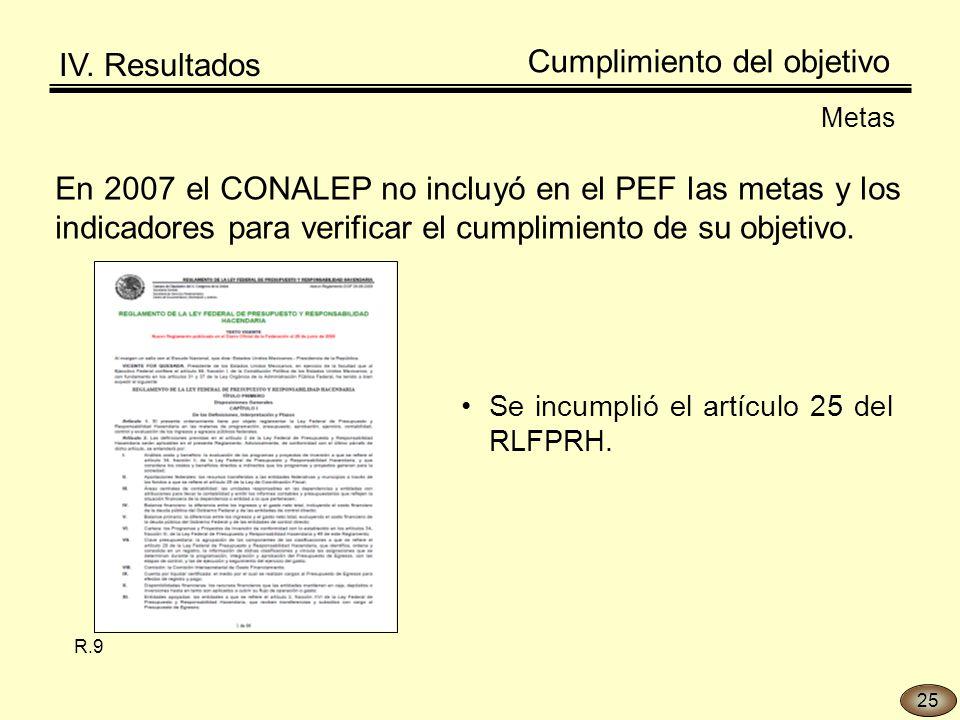 En 2007 el CONALEP no incluyó en el PEF las metas y los indicadores para verificar el cumplimiento de su objetivo.