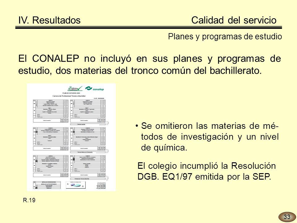 El CONALEP no incluyó en sus planes y programas de estudio, dos materias del tronco común del bachillerato.