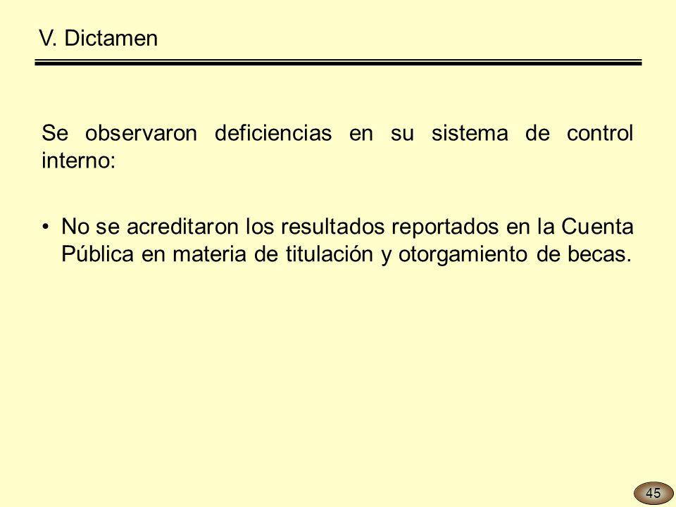 No se acreditaron los resultados reportados en la Cuenta Pública en materia de titulación y otorgamiento de becas.