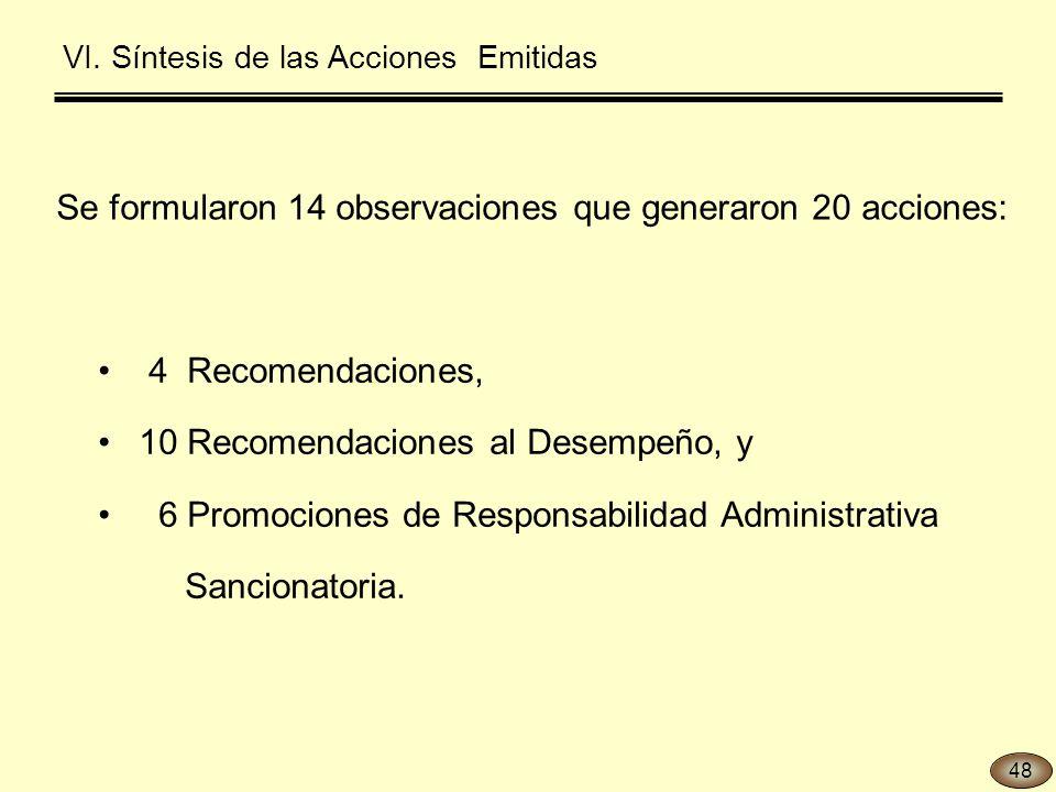 Se formularon 14 observaciones que generaron 20 acciones: VI.