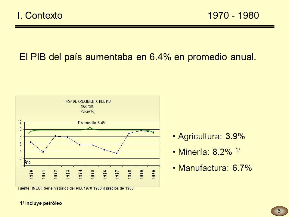 El PIB del país aumentaba en 6.4% en promedio anual.
