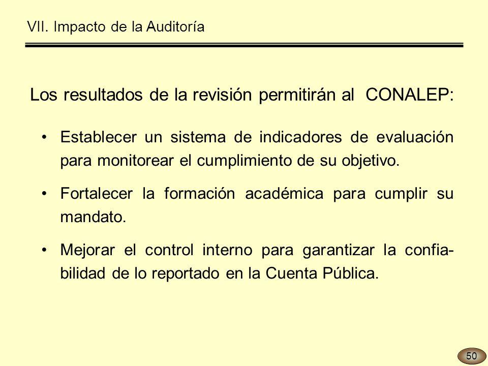 Los resultados de la revisión permitirán al CONALEP: Establecer un sistema de indicadores de evaluación para monitorear el cumplimiento de su objetivo.