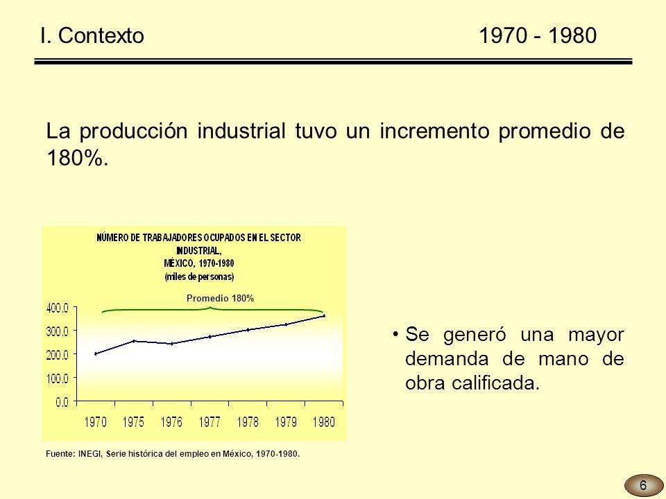 La producción industrial tuvo un incremento promedio de 180%.
