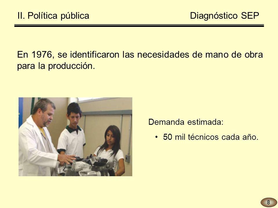 En 1976, se identificaron las necesidades de mano de obra para la producción.