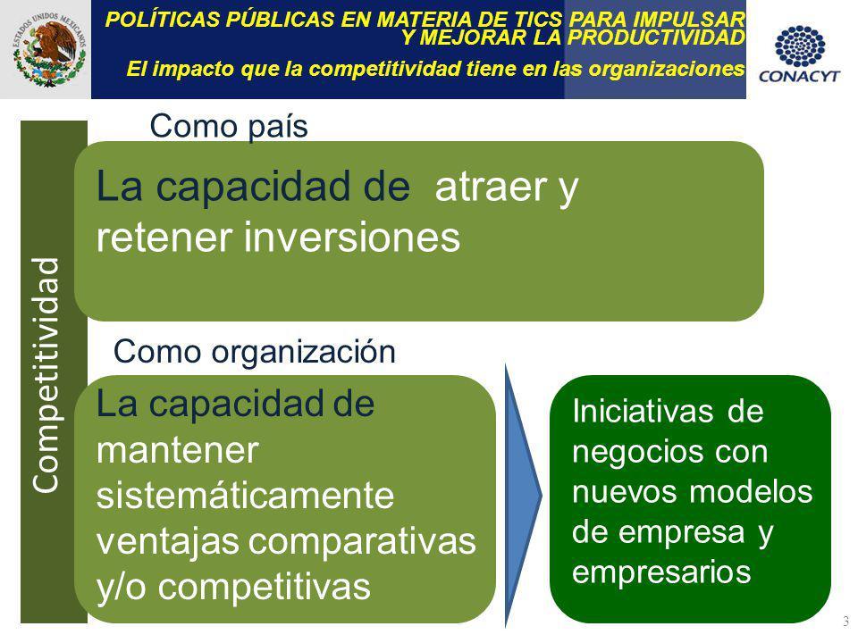 La capacidad de atraer y retener inversiones Como país Como organización La capacidad de mantener sistemáticamente ventajas comparativas y/o competiti