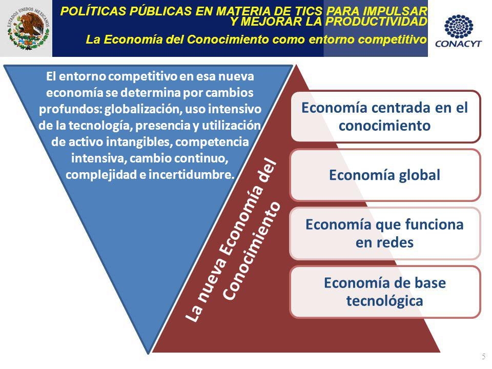 Economía centrada en el conocimiento Economía global Economía que funciona en redes Economía de base tecnológica 5 POLÍTICAS PÚBLICAS EN MATERIA DE TI