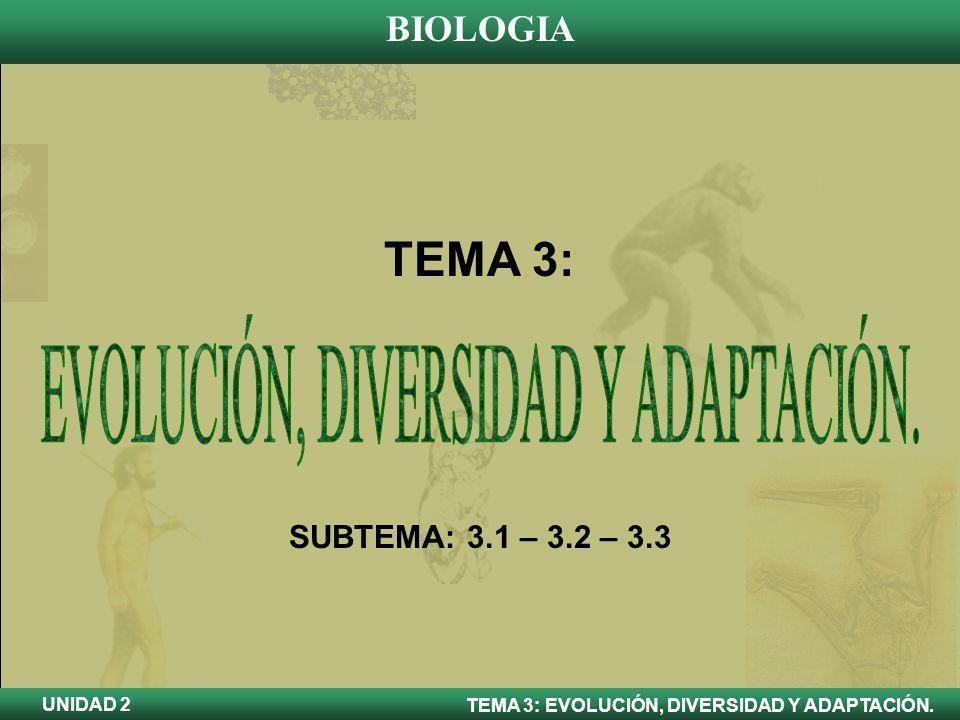 BIOLOGIA TEMA 3: EVOLUCIÓN, DIVERSIDAD Y ADAPTACIÓN. UNIDAD 2 TEMA 3: SUBTEMA: 3.1 – 3.2 – 3.3