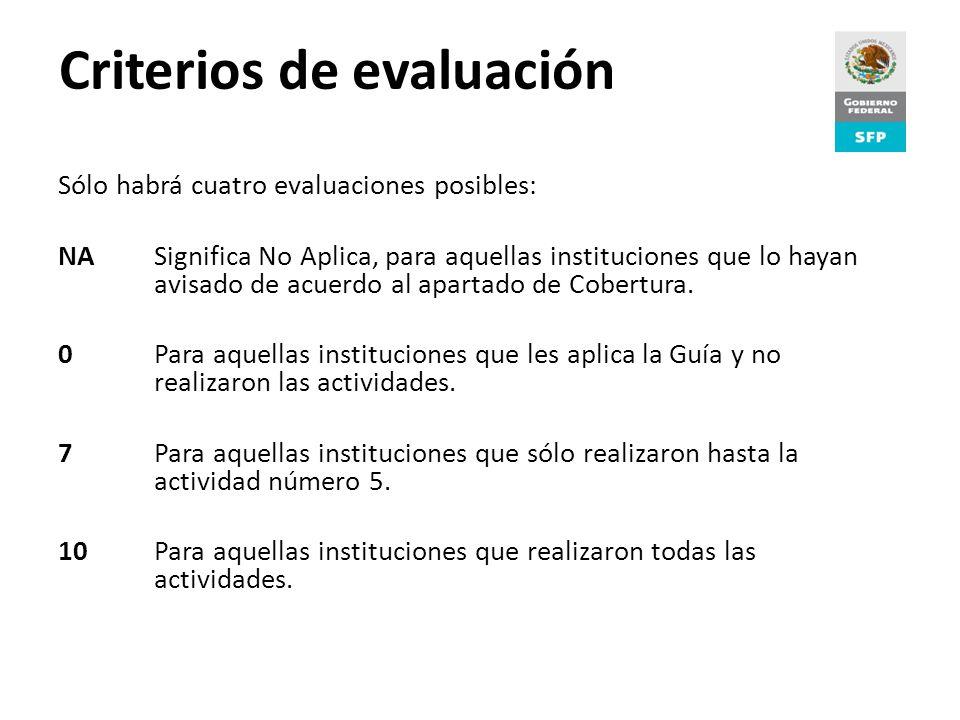Criterios de evaluación Sólo habrá cuatro evaluaciones posibles: NASignifica No Aplica, para aquellas instituciones que lo hayan avisado de acuerdo al apartado de Cobertura.
