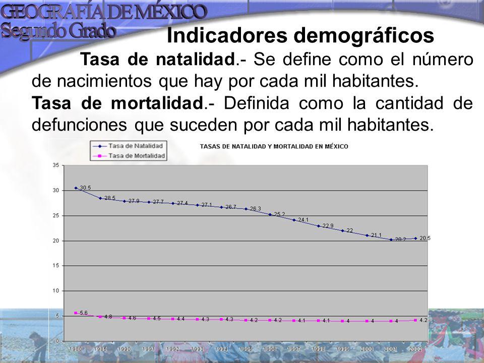 Indicadores demográficos Tasa de natalidad.- Se define como el número de nacimientos que hay por cada mil habitantes. Tasa de mortalidad.- Definida co