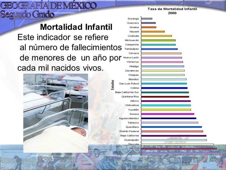 Mortalidad Infantil Este indicador se refiere al número de fallecimientos de menores de un año por cada mil nacidos vivos.