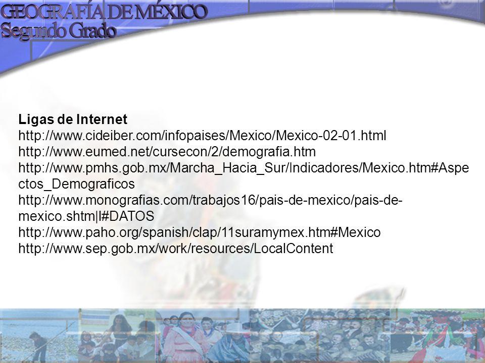 Ligas de Internet http://www.cideiber.com/infopaises/Mexico/Mexico-02-01.html http://www.eumed.net/cursecon/2/demografia.htm http://www.pmhs.gob.mx/Marcha_Hacia_Sur/Indicadores/Mexico.htm#Aspe ctos_Demograficos http://www.monografias.com/trabajos16/pais-de-mexico/pais-de- mexico.shtm|l#DATOS http://www.paho.org/spanish/clap/11suramymex.htm#Mexico http://www.sep.gob.mx/work/resources/LocalContent