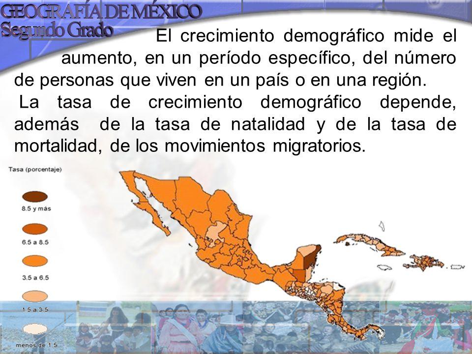 México es uno de los países más poblados del mundo con sus 97 millones de habitantes en el año 2000.