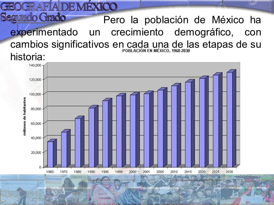 Ligas de Internet http://www.cideiber.com/infopaises/Mexico/Mexico-02-01.html http://www.eumed.net/cursecon/2/demografia.htm http://www.pmhs.gob.mx/Marcha_Hacia_Sur/Indicadores/Mexico.htm#Aspe ctos_Demograficos http://www.monografias.com/trabajos16/pais-de-mexico/pais-de- mexico.shtm l#DATOS http://www.paho.org/spanish/clap/11suramymex.htm#Mexico http://www.sep.gob.mx/work/resources/LocalContent