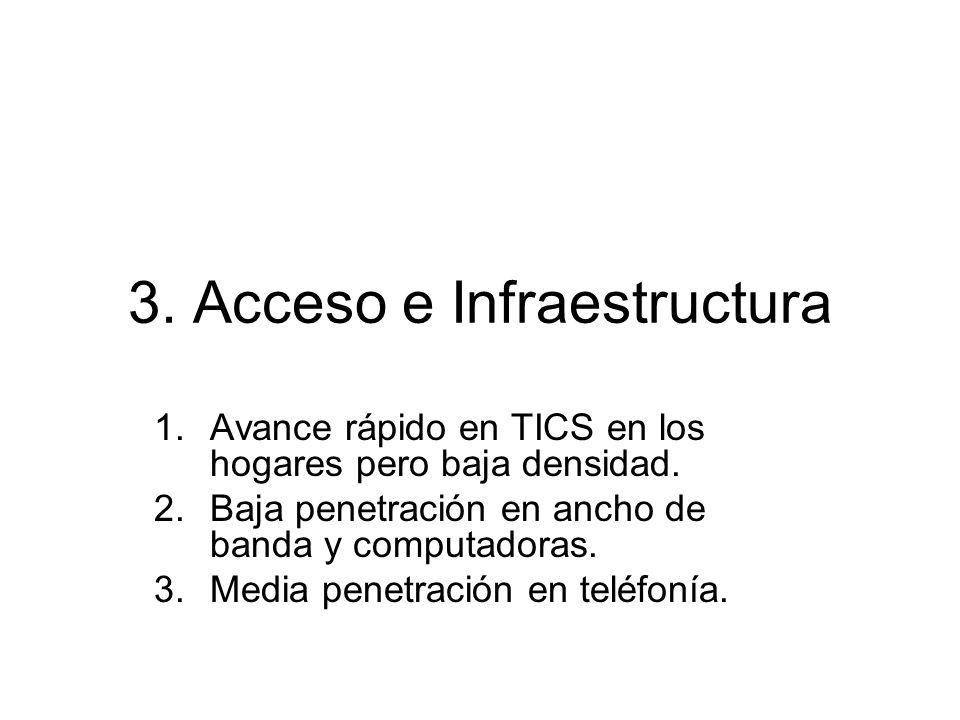 3. Acceso e Infraestructura 1.Avance rápido en TICS en los hogares pero baja densidad. 2.Baja penetración en ancho de banda y computadoras. 3.Media pe