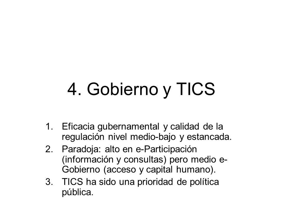 4. Gobierno y TICS 1.Eficacia gubernamental y calidad de la regulación nivel medio-bajo y estancada. 2.Paradoja: alto en e-Participación (información