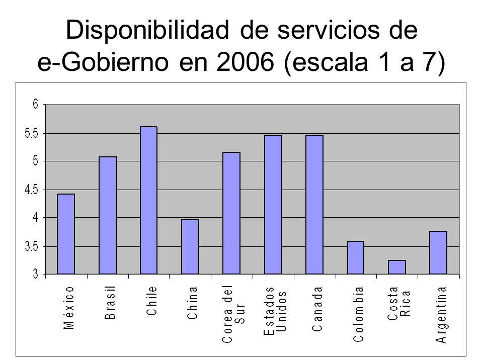 Disponibilidad de servicios de e-Gobierno en 2006 (escala 1 a 7)