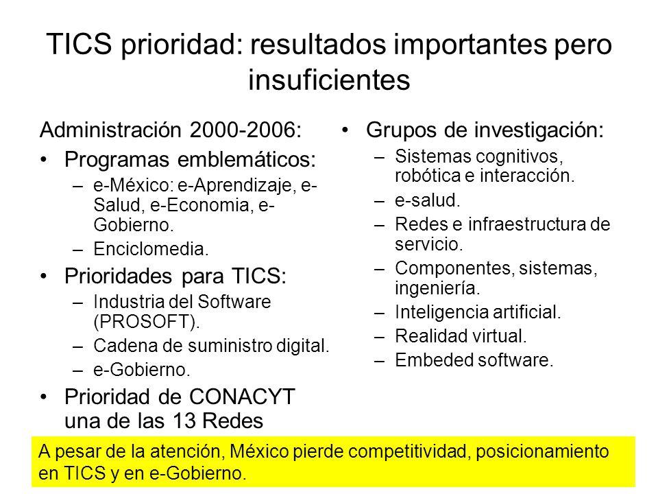 TICS prioridad: resultados importantes pero insuficientes Administración 2000-2006: Programas emblemáticos: –e-México: e-Aprendizaje, e- Salud, e-Economia, e- Gobierno.