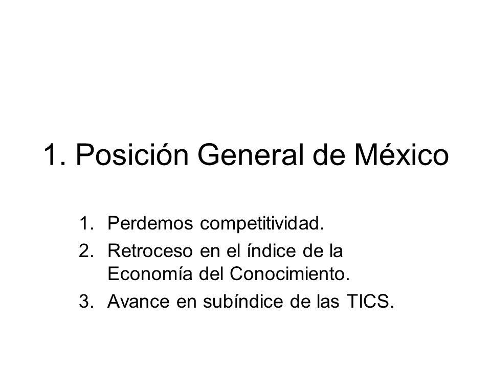 1. Posición General de México 1.Perdemos competitividad. 2.Retroceso en el índice de la Economía del Conocimiento. 3.Avance en subíndice de las TICS.