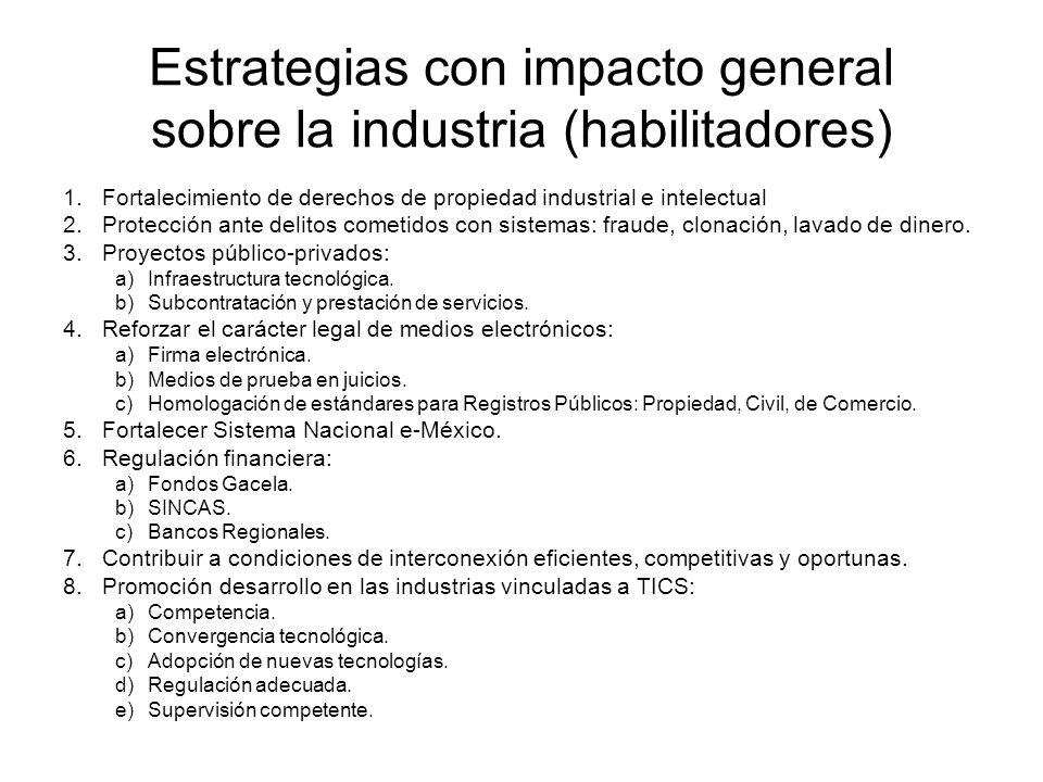 Estrategias con impacto general sobre la industria (habilitadores) 1.Fortalecimiento de derechos de propiedad industrial e intelectual 2.Protección ante delitos cometidos con sistemas: fraude, clonación, lavado de dinero.