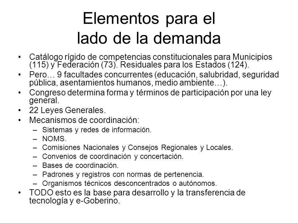 Elementos para el lado de la demanda Catálogo rígido de competencias constitucionales para Municipios (115) y Federación (73). Residuales para los Est