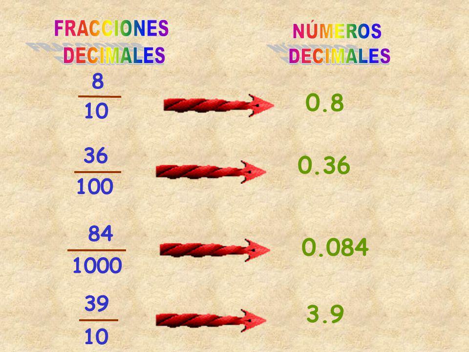 Las fracciones decimales son aquellas que tienen como denominador el número diez o potencias de diez. Las fracciones decimales son aquellas que tienen