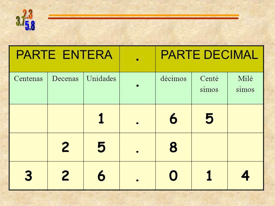 Para leer los números decimales debes tener en cuenta que estan formados de dos partes separadas por un punto PARTE ENTERA PUNTO PARTE DECIMAL. Ejempl