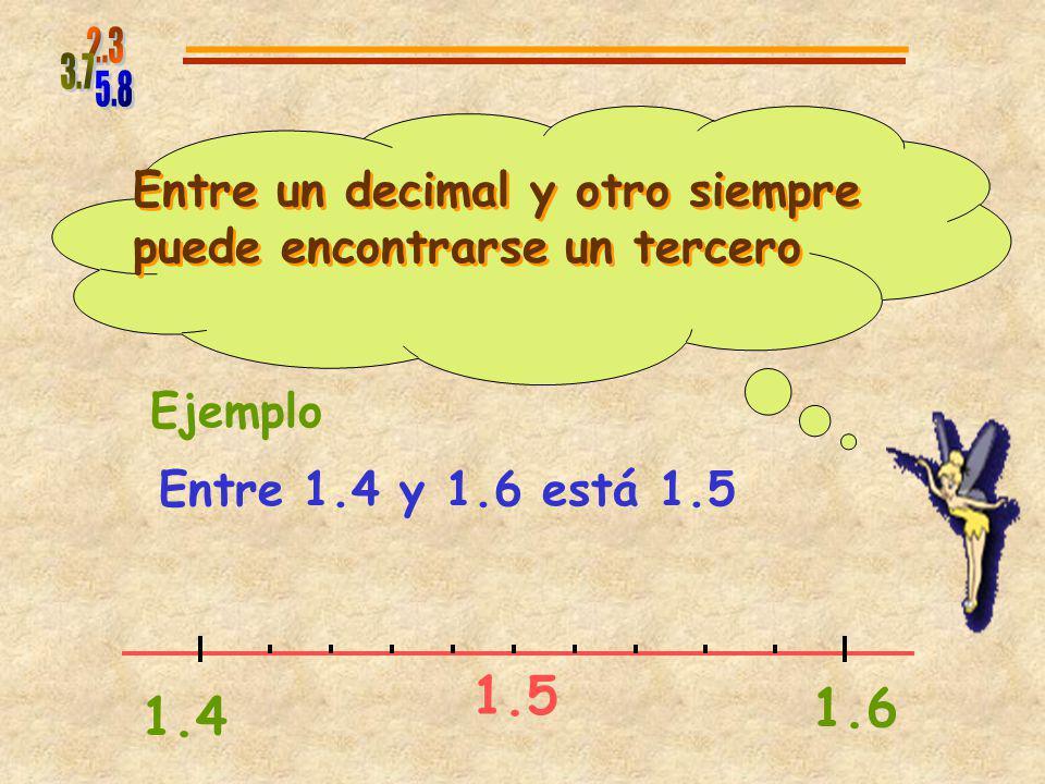 Ahora veamos que para comparar cantidades en términos de números decimales podemos usar la recta numérica. Ahora veamos que para comparar cantidades e