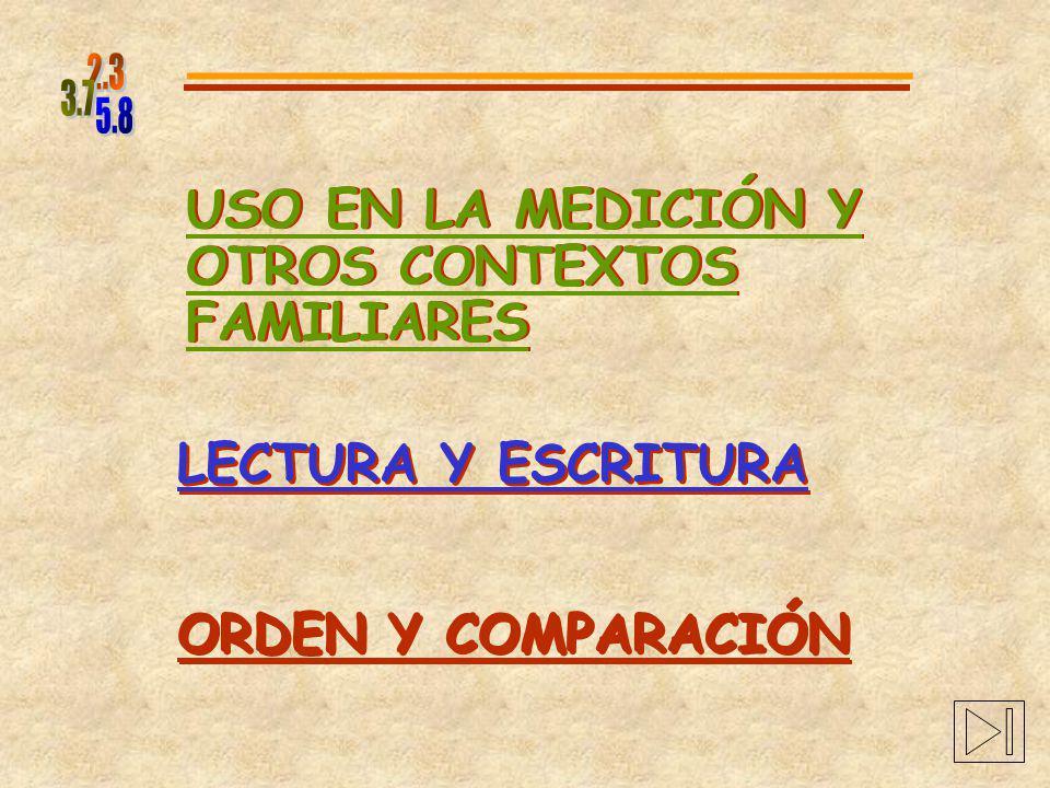 USO EN LA MEDICIÓN Y OTROS CONTEXTOS FAMILIARES USO EN LA MEDICIÓN Y OTROS CONTEXTOS FAMILIARES LECTURA Y ESCRITURA LECTURA Y ESCRITURA ORDEN Y COMPARACIÓN ORDEN Y COMPARACIÓN
