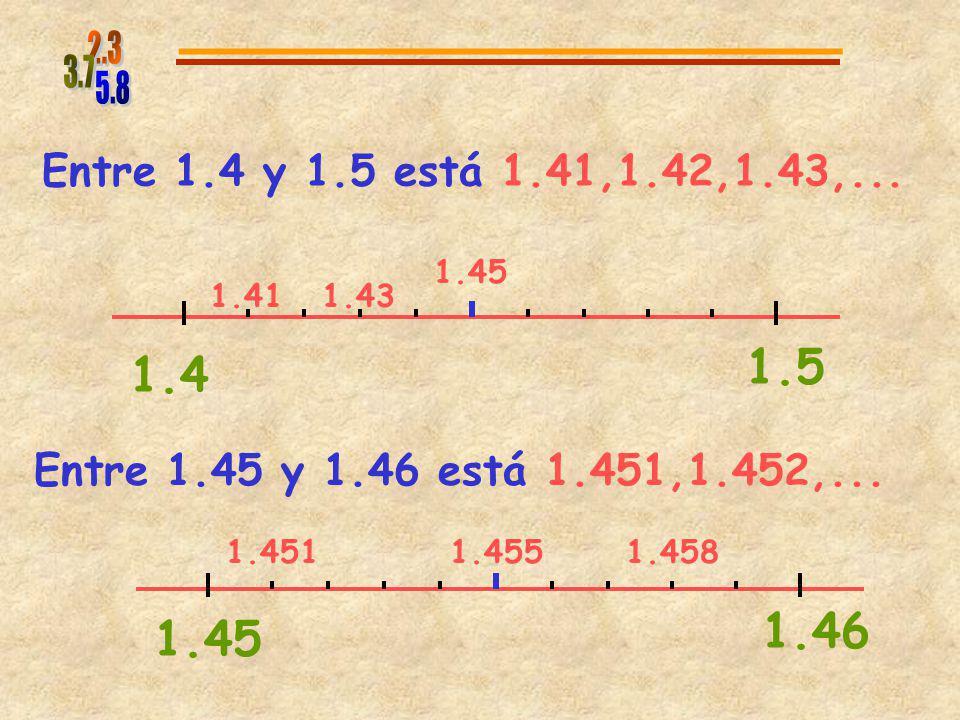 1.4 1.6 Entre un decimal y otro siempre puede encontrarse un tercero Entre un decimal y otro siempre puede encontrarse un tercero Ejemplo Entre 1.4 y