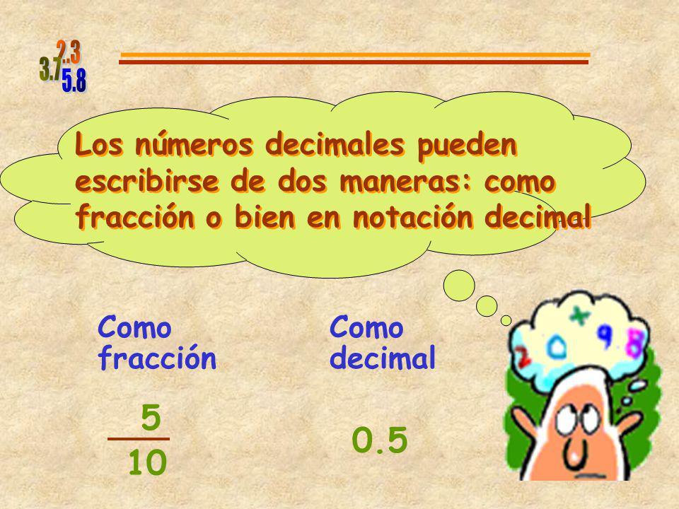 Los números decimales pueden escribirse de dos maneras: como fracción o bien en notación decimal Los números decimales pueden escribirse de dos maneras: como fracción o bien en notación decimal Como decimal 0.5 5 10 Como fracción