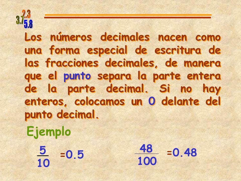 Los números decimales nacen como una forma especial de escritura de las fracciones decimales, de manera que el punto separa la parte entera de la parte decimal.