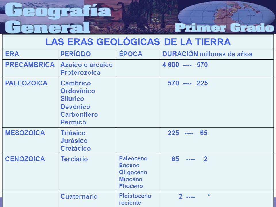 Eras Geologicas de la Tierra Las Eras Geol Gicas de la