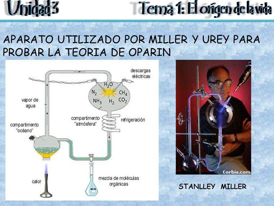 APARATO UTILIZADO POR MILLER Y UREY PARA PROBAR LA TEORIA DE OPARIN STANLLEY MILLER