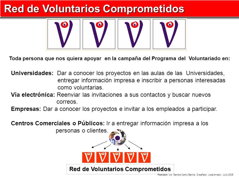 Red de Voluntarios Comprometidos Universidades: Dar a conocer los proyectos en las aulas de las Universidades, entregar información impresa e inscribir a personas interesadas como voluntarias.