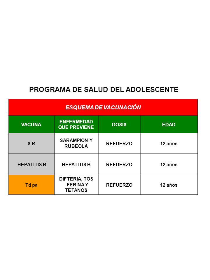 PROGRAMA DE SALUD DE LA MUJER ESQUEMA DE VACUNACIÓN VACUNA ENFERMEDAD QUE PREVIENE DOSISEDAD S R SARAMPIÓN Y RUBÉOLA ADICIONAL20 A 39 AÑOS Td TÉTANOS Y DIFTERIA DOS DOSIS CON INTERVALO DE 4 A 8 SEMANAS 20 A 59 AÑOS UNA DOSIS EN CADA EMBARAZO HASTA COMPLETAR CINCO DOSIS EN MUJERES EMBARAZADAS REFUERZO CADA CINCO O DIEZ AÑOS ANTINEUMOCÓCCICA 23 VALENTE NEUMONÍA POR NEUMOCOCO PRIMERA DOSIS A PARTIR DE LOS 50 AÑOS REFUERZO CADA CINCO AÑOS ANTIINFLUENZAINFLUENZAANUAL A PARTIR DE LOS 50 AÑOS