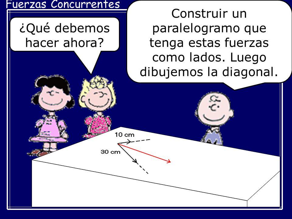 Fuerzas Concurrentes ¿Qué debemos hacer ahora? Construir un paralelogramo que tenga estas fuerzas como lados. Luego dibujemos la diagonal.