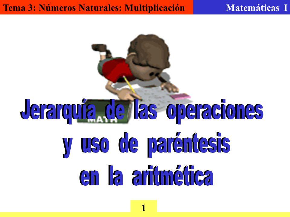 Tema 3: Números Naturales: MultiplicaciónMatemáticas I 1