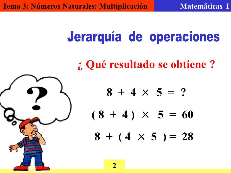 Tema 3: Números Naturales: MultiplicaciónMatemáticas I 2 ¿ Qué resultado se obtiene .