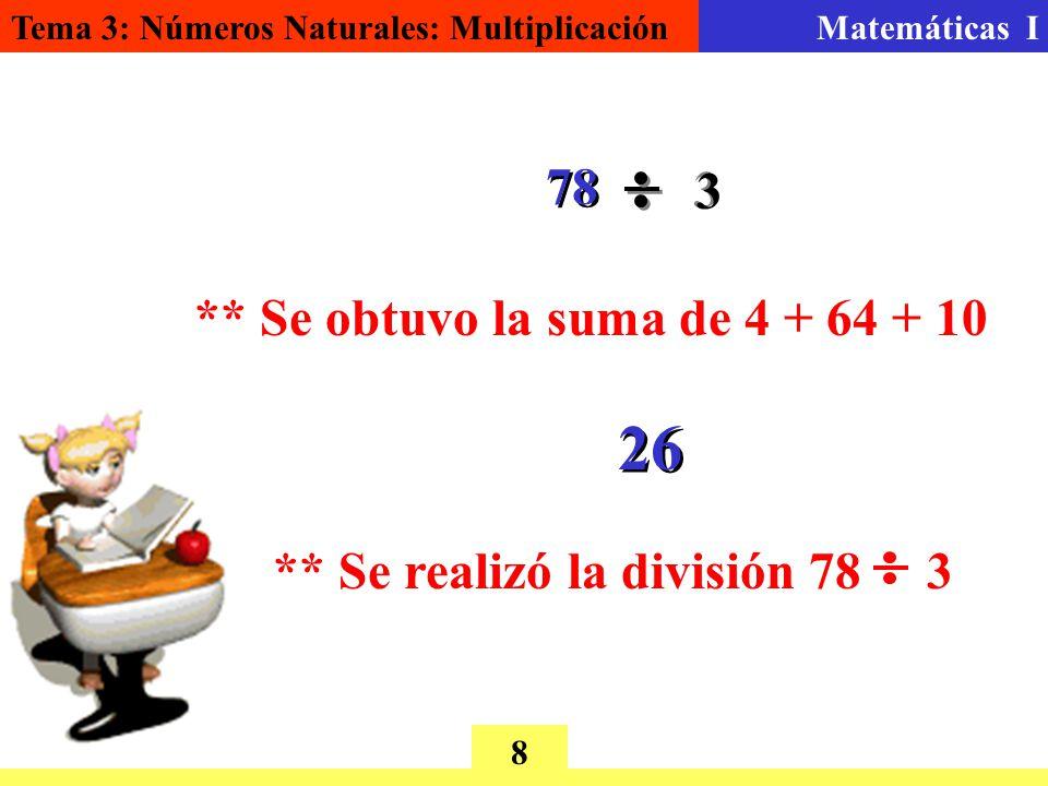 Tema 3: Números Naturales: MultiplicaciónMatemáticas I 8 ** Se obtuvo la suma de 4 + 64 + 10 3 3 78 26 ** Se realizó la división 78 3