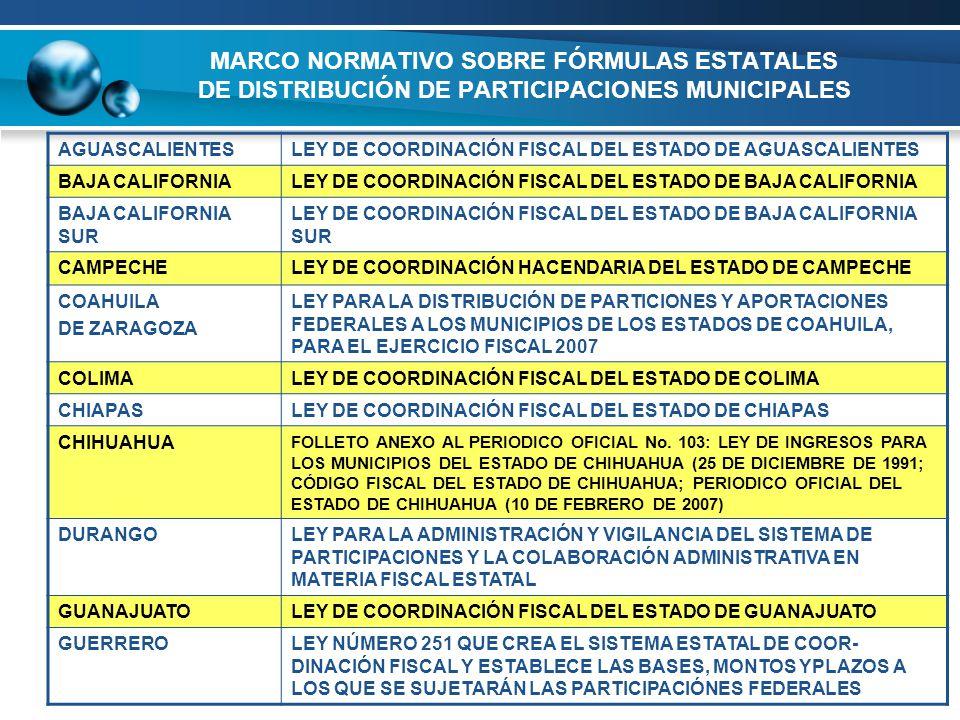 MARCO NORMATIVO SOBRE FÓRMULAS ESTATALES DE DISTRIBUCIÓN DE PARTICIPACIONES MUNICIPALES AGUASCALIENTESLEY DE COORDINACIÓN FISCAL DEL ESTADO DE AGUASCA