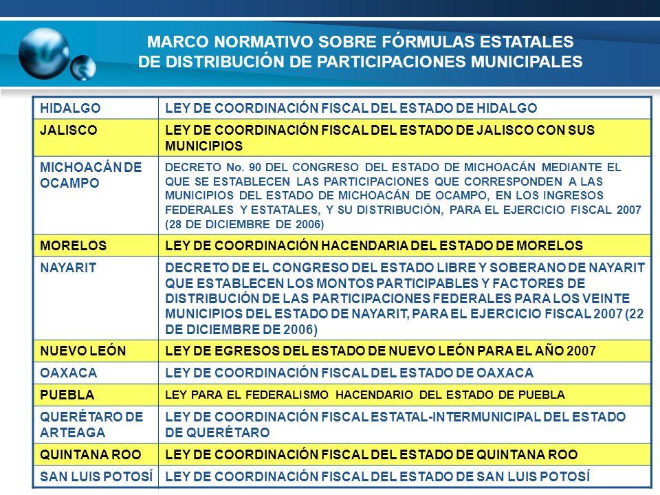 HIDALGOLEY DE COORDINACIÓN FISCAL DEL ESTADO DE HIDALGO JALISCOLEY DE COORDINACIÓN FISCAL DEL ESTADO DE JALISCO CON SUS MUNICIPIOS MICHOACÁN DE OCAMPO