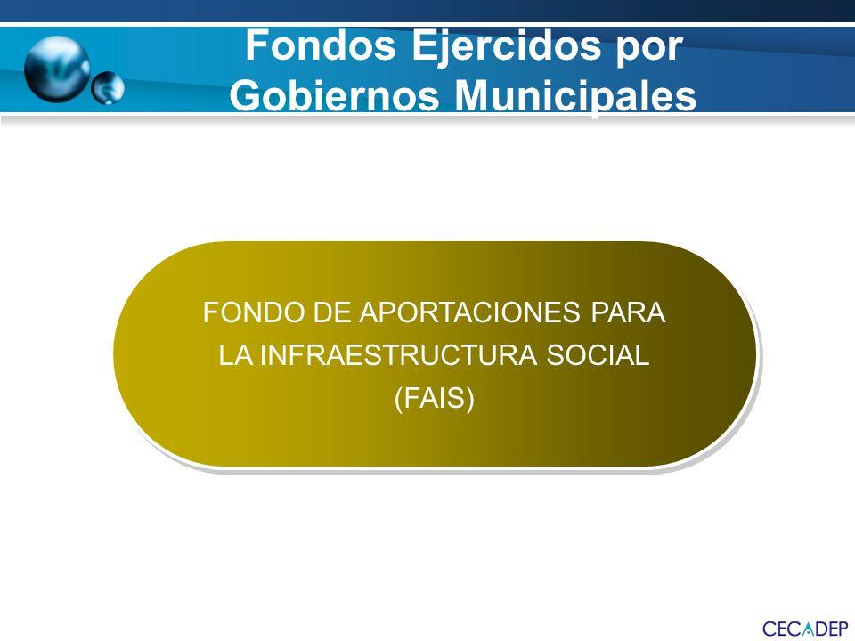 FONDO DE APORTACIONES PARA LA INFRAESTRUCTURA SOCIAL (FAIS) FONDO DE APORTACIONES PARA LA INFRAESTRUCTURA SOCIAL (FAIS) Fondos Ejercidos por Gobiernos