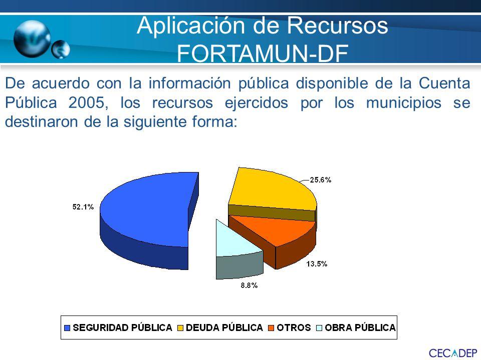 De acuerdo con la información pública disponible de la Cuenta Pública 2005, los recursos ejercidos por los municipios se destinaron de la siguiente fo