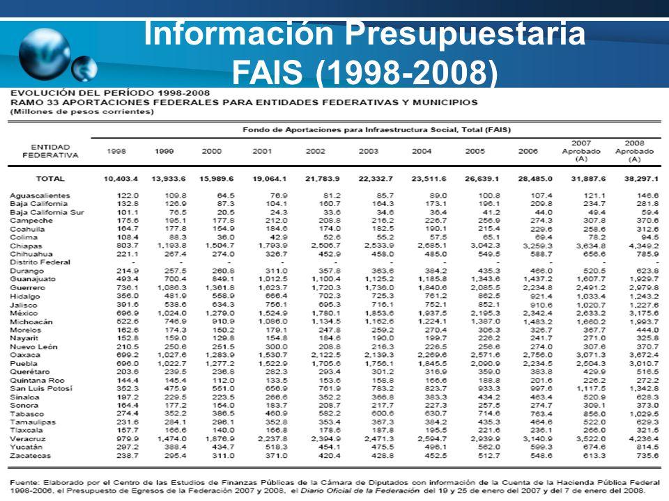 Información Presupuestaria FAIS (1998-2008)